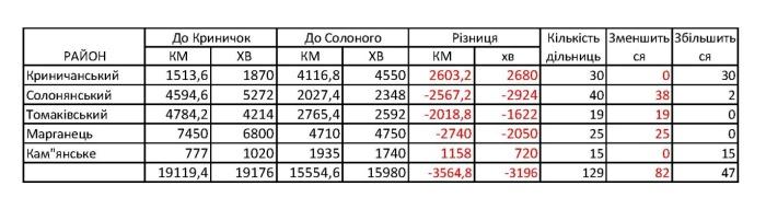 news_8.01.19_tabl