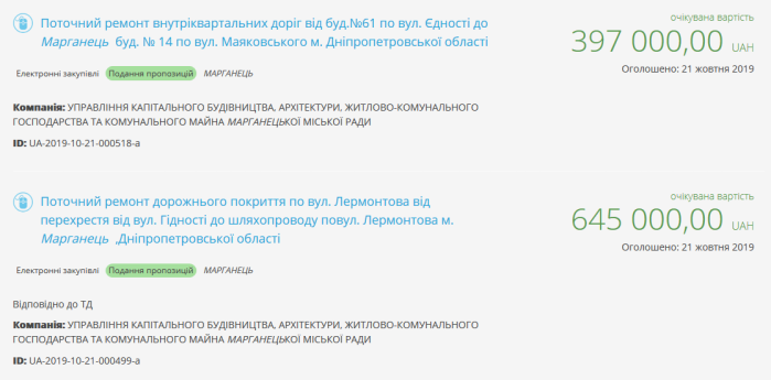 Screenshot_2019-10-22 Головна ProZorro(1)
