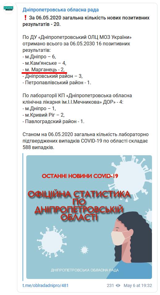 2020-05-06 Дніпропетровська обласна рада.png