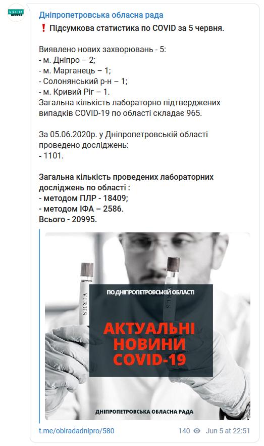 Screenshot_2020-06-05 Дніпропетровська обласна рада