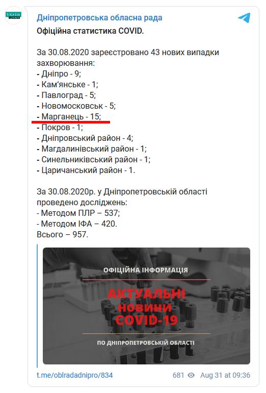В Марганці стався спалах коронавірусу?