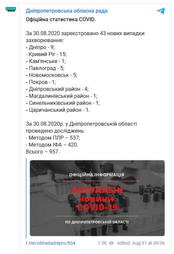 Screenshot_2020-08-31 Дніпропетровська обласна рада(1)