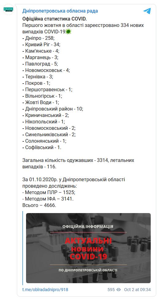 Screenshot_2020-10-02 Дніпропетровська обласна рада